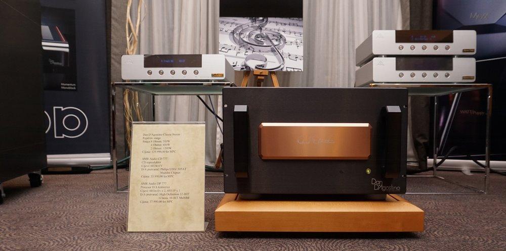 Wilson Audio Dagostino AMR