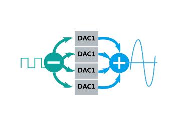 iFi Audio Pro iDSD Quad Core