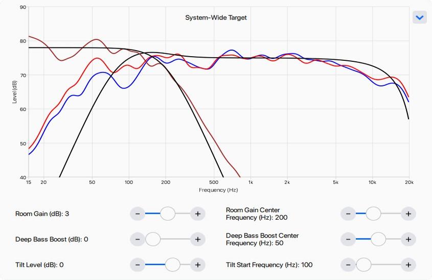 07a adjust-targets-system-wide-levels copy