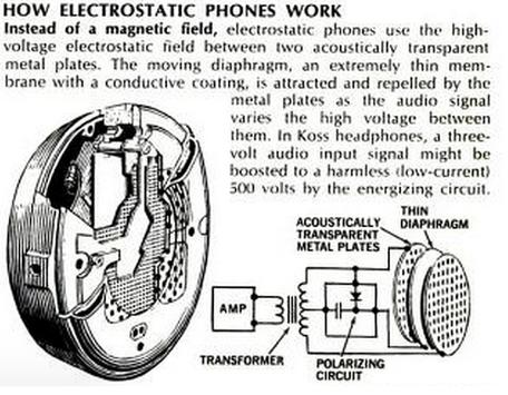 1968 Koss SP6 kako radi